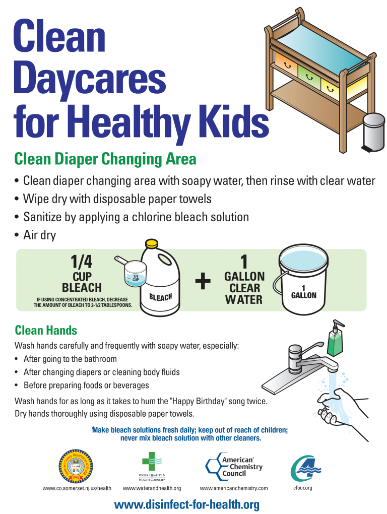 Clean daycares infographic
