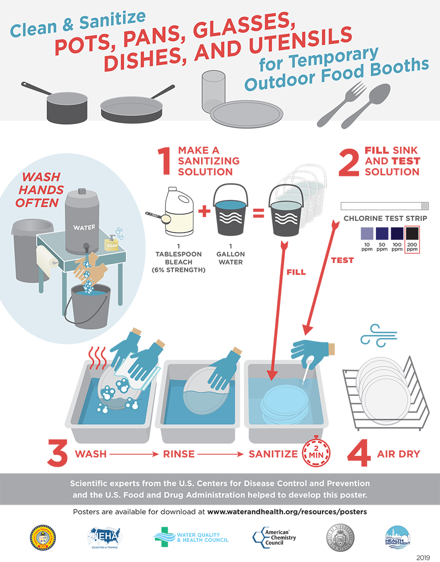 Clean & Sanitize Cookware for Temporary Outdoor Food Booths