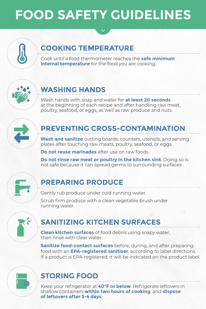 Resource Infographics Water Quality Health Council
