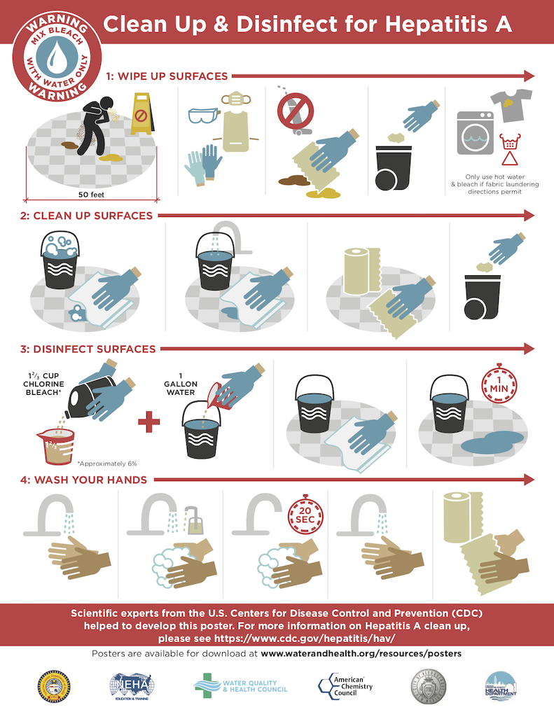 Hepatitis A Cleanup Poster